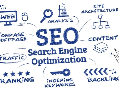 Promote Your Business With Affordable SEO Services