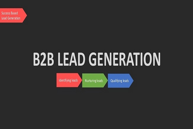 B2B-Lead-Generation-Process