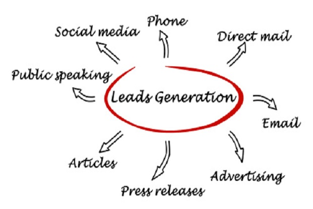lead-generation-service-provider