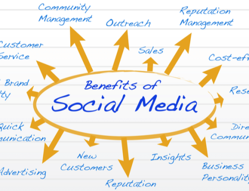 The Benefits of Social Media for Your Business